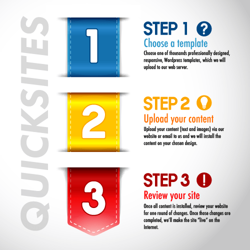 QuickSites- 3 Steps